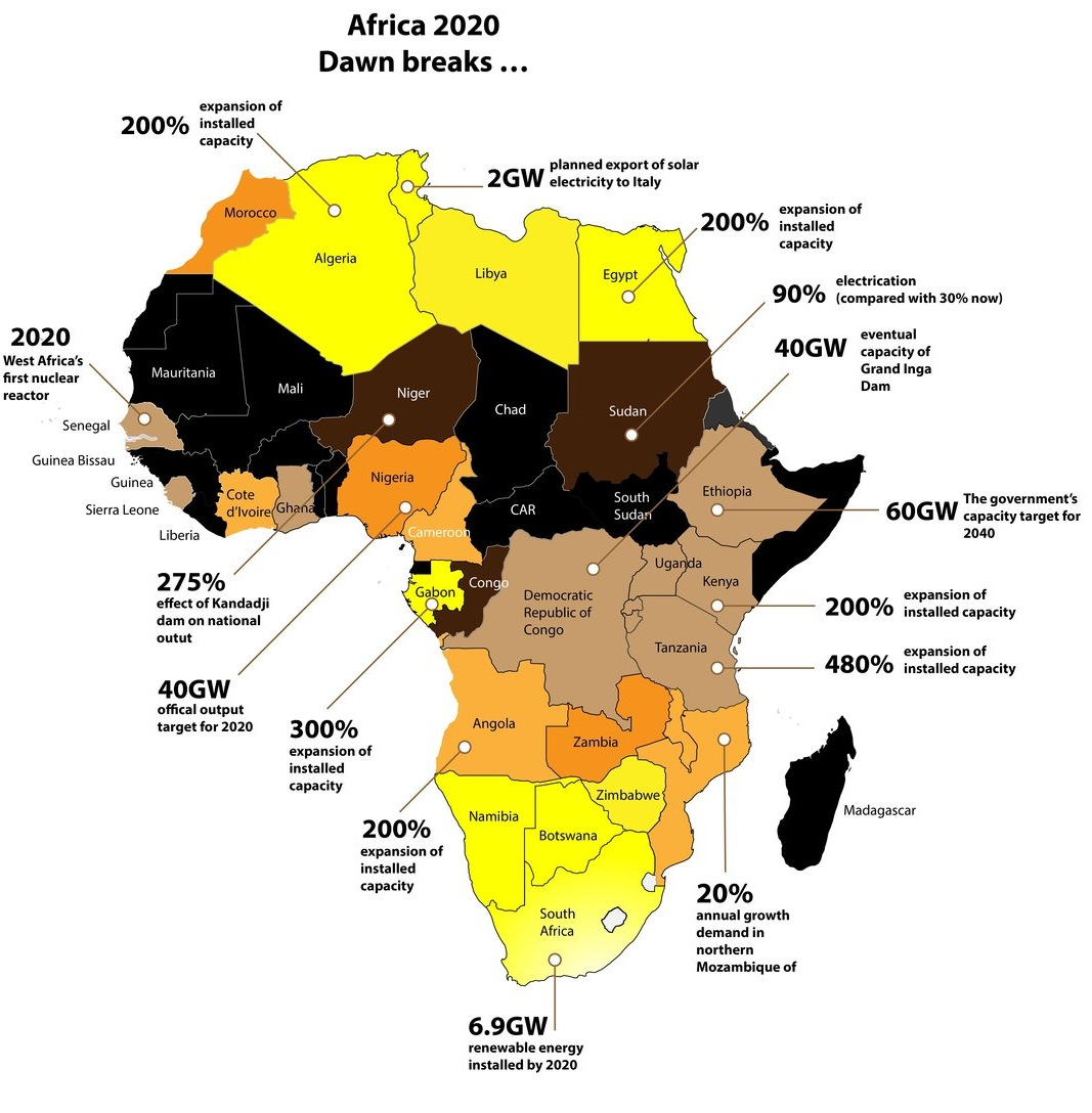 AFRICA THE DARK CONTINENT UP-RISING